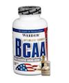 bcaa-weider test