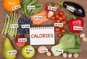 Obst und Gemüse mit Kalorien Angabe