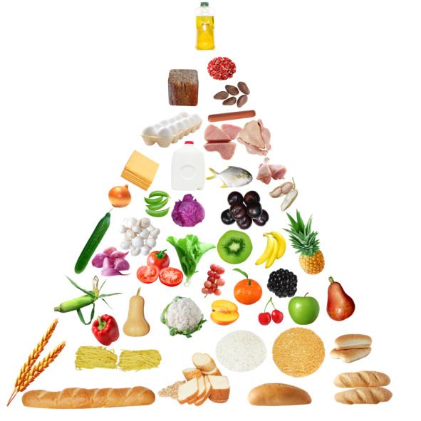 Ernährung Sixpack